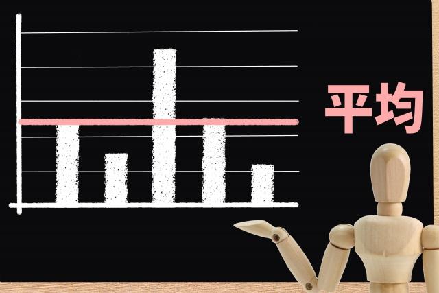 【第56回】世帯年収の平均はいくら?/税金/共働き夫婦/オンラインサロン型ラジオ